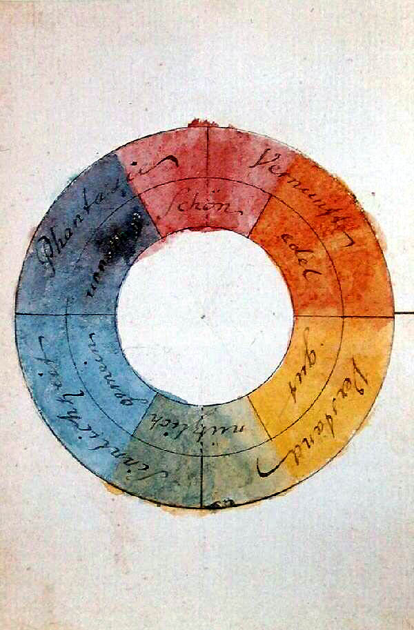 "Goethe's Color Wheel, from his ""Theory of Colours"" (1810)"